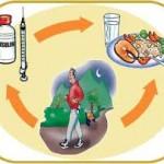 دیابت+کنترل