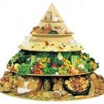 افراد دیابتی و هرم غذایی